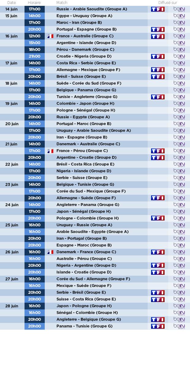Suivez la coupe du monde de la fifa sans bloquage vpnvision - Coupe du monde resultats ...